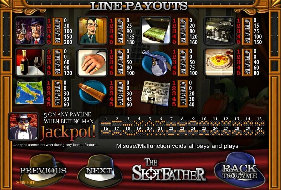 the slotfather slot slot machine detail image 0