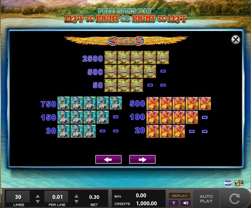 sirens slot slot machine detail image 3