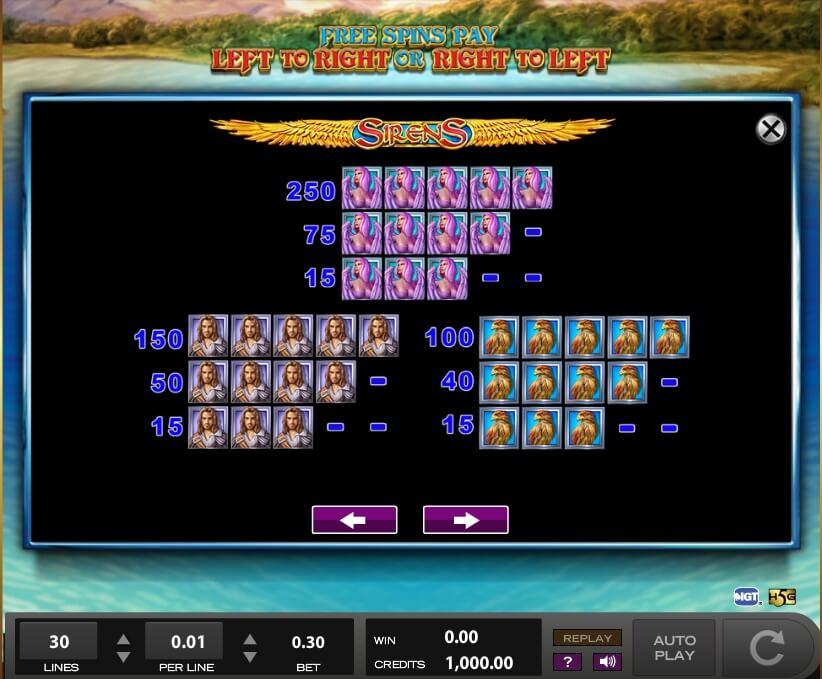 sirens slot slot machine detail image 4