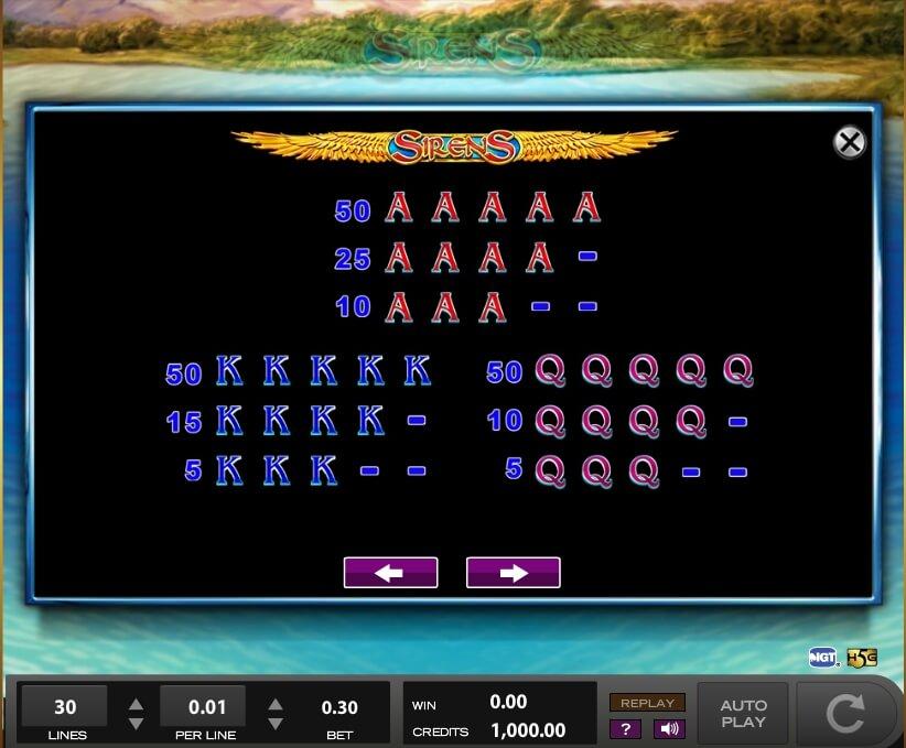 sirens slot slot machine detail image 5