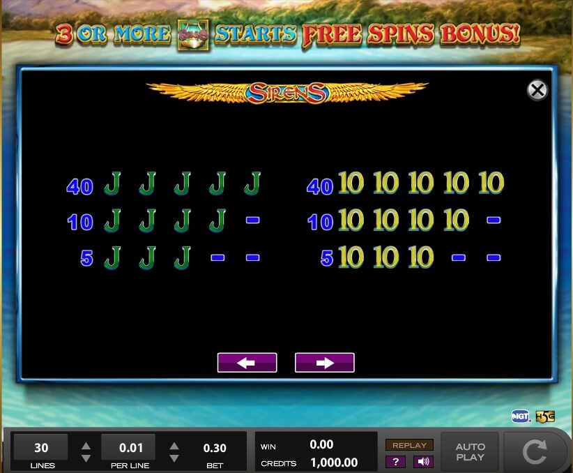 sirens slot slot machine detail image 6