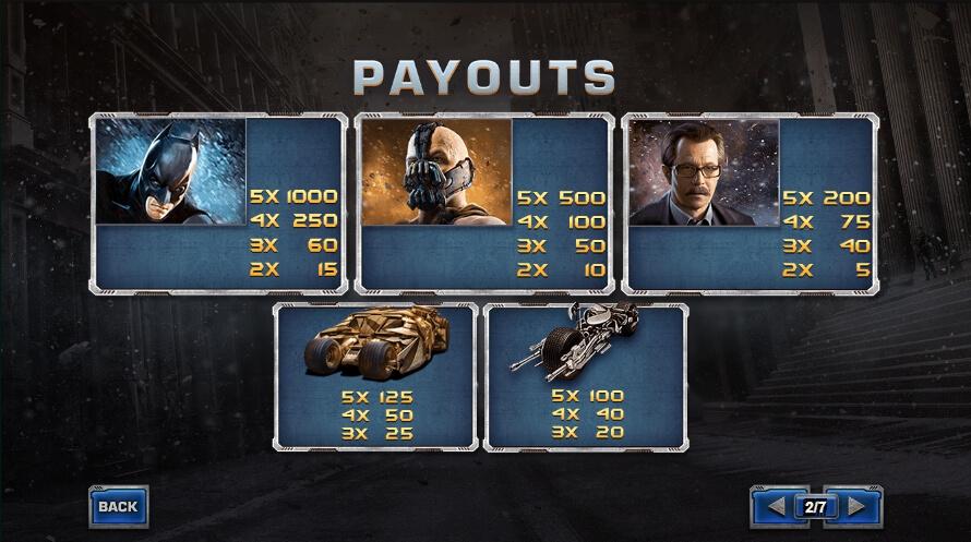 the dark knight rises slot machine detail image 1