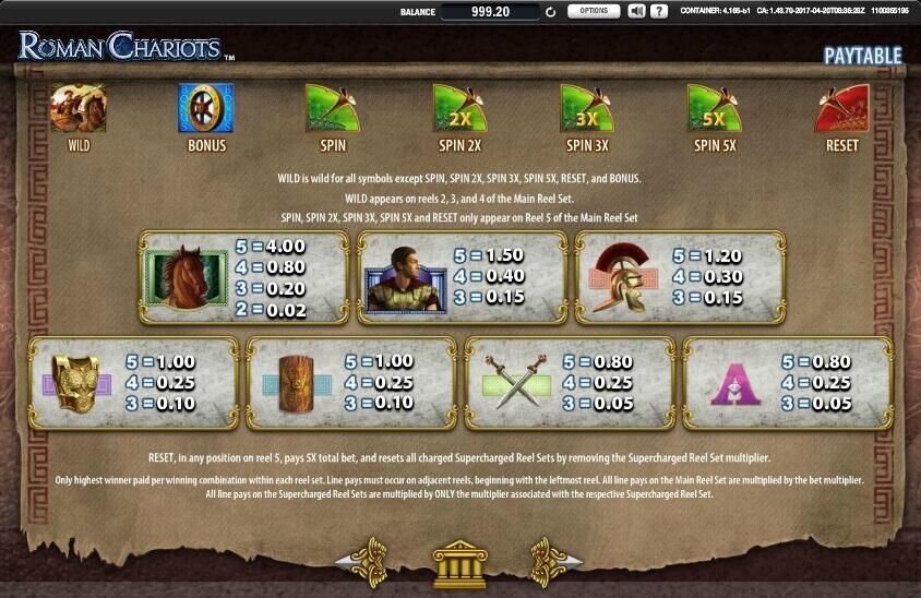 roman chariots slot machine detail image 0