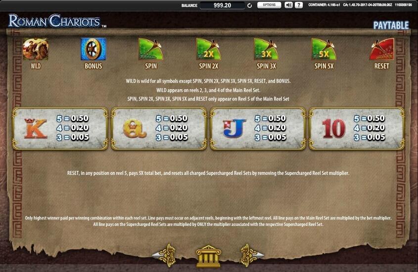 roman chariots slot machine detail image 1