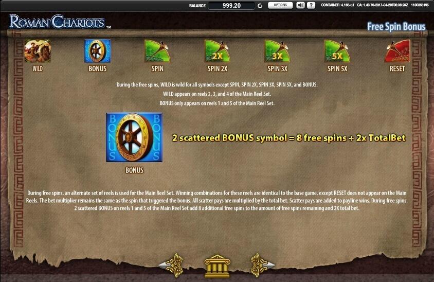 roman chariots slot machine detail image 3