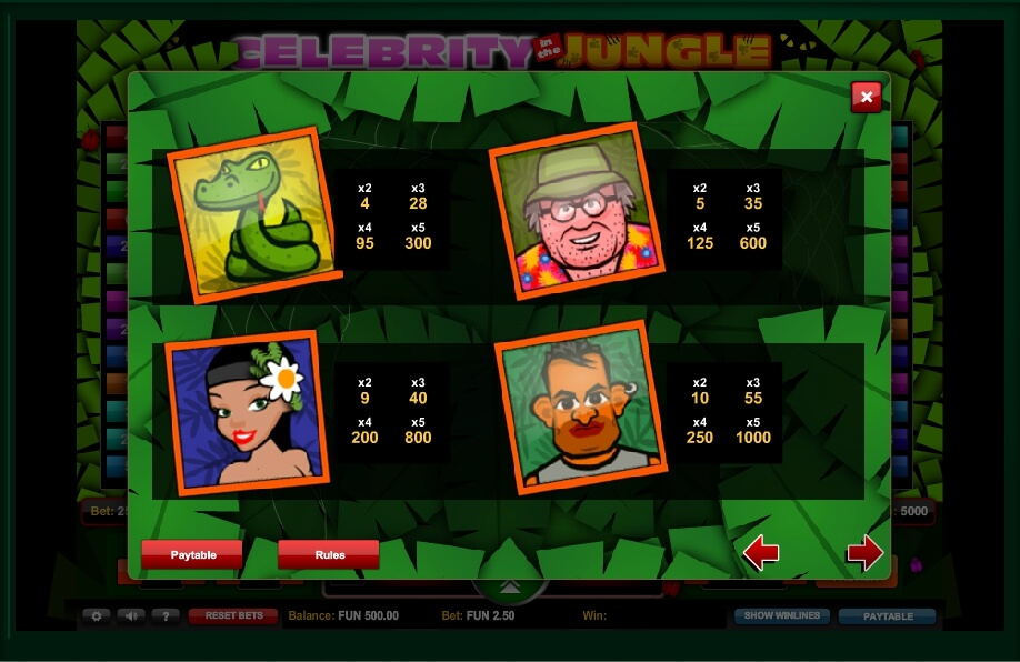 celebrity in the jungle slot slot machine detail image 1