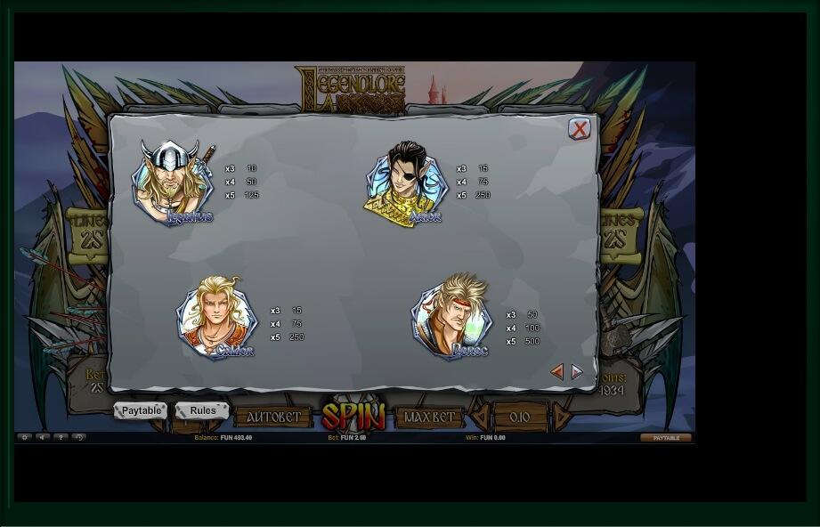 legendlore slot machine detail image 2
