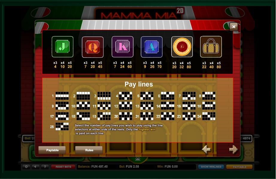 mamma mia slot slot machine detail image 0