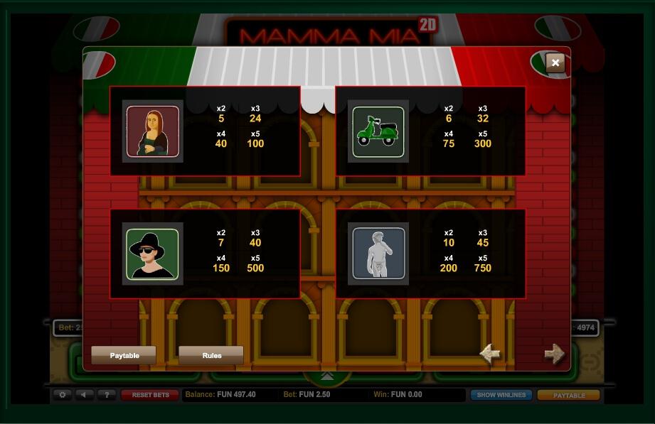 mamma mia slot slot machine detail image 2