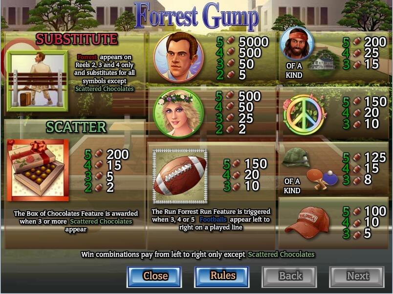forrest gump slot slot machine detail image 0
