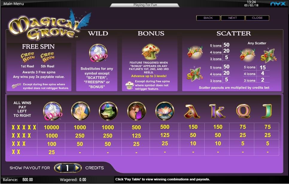 magical grove slot machine detail image 0
