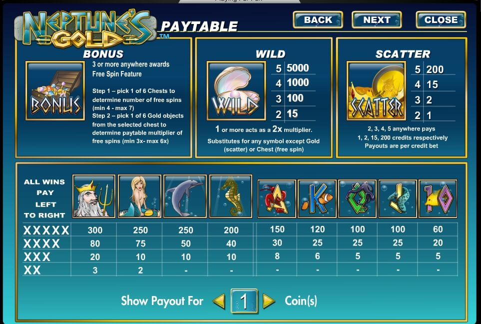 neptunes gold slot machine detail image 1