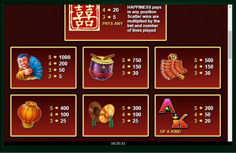 double happiness slot machine detail image 4