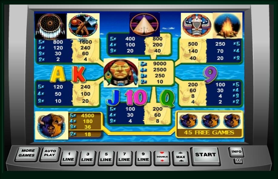indian dreaming slot machine detail image 0