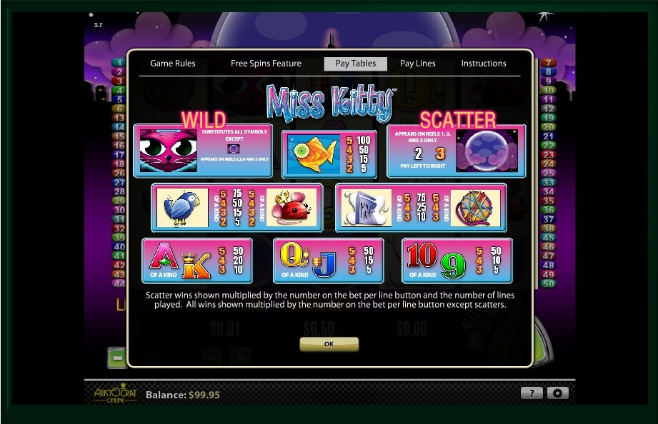 miss kitty slot machine detail image 0