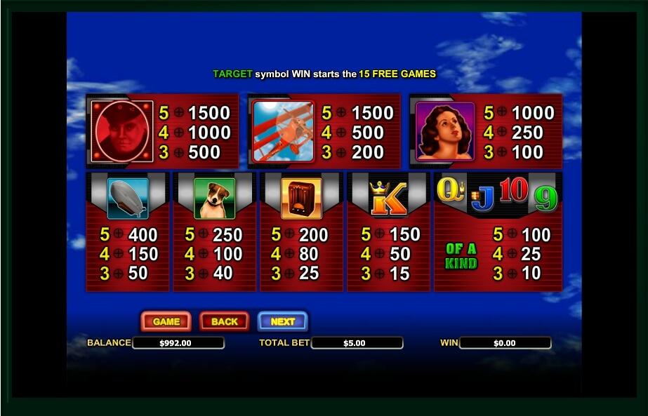 red baron slot machine detail image 3