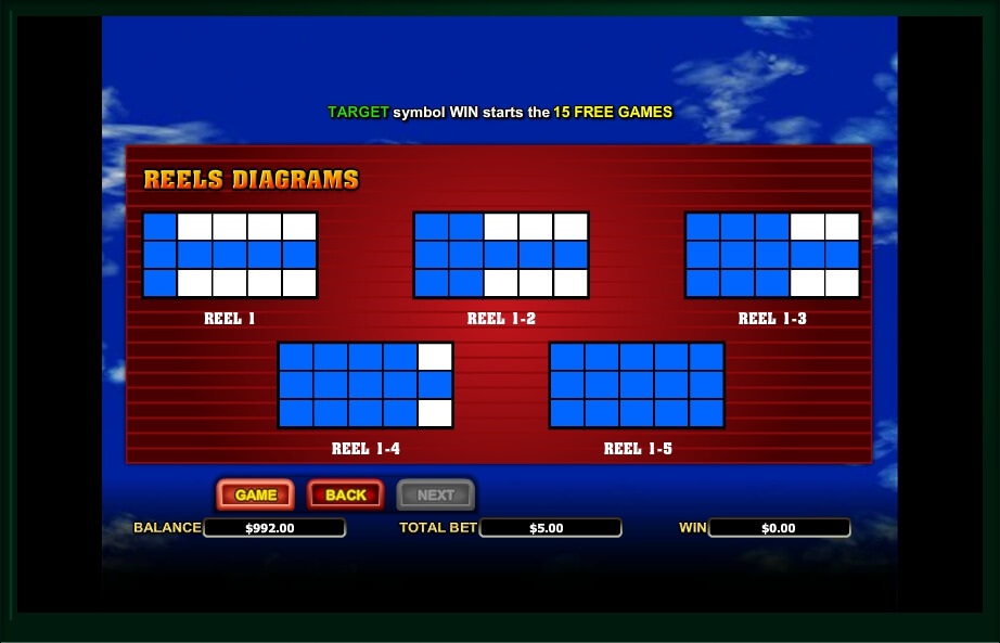 red baron slot machine detail image 6