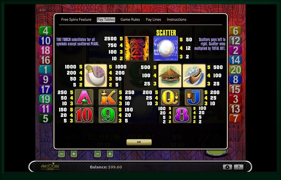 tiki torch slot machine detail image 0
