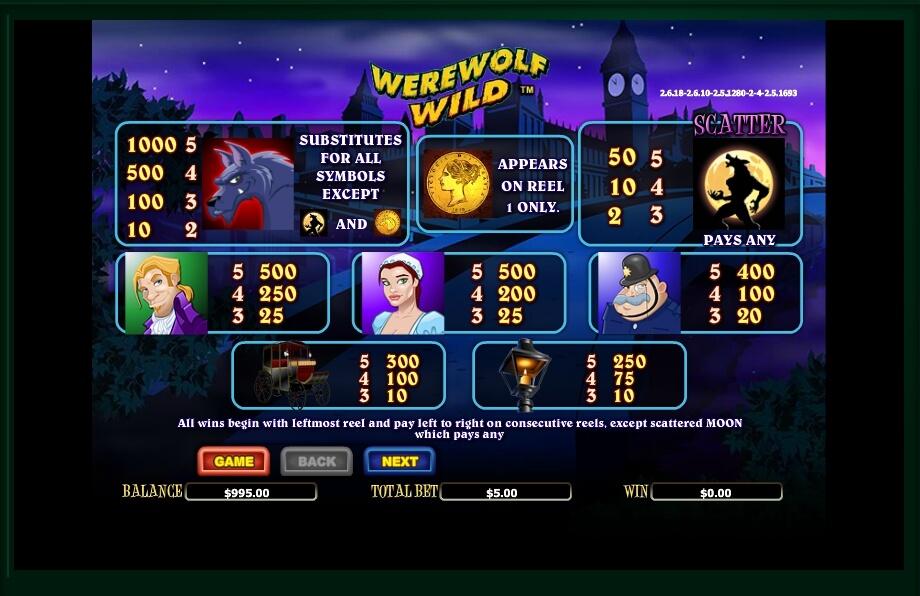 werewolf wild slot machine detail image 2