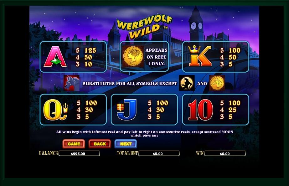 werewolf wild slot machine detail image 4