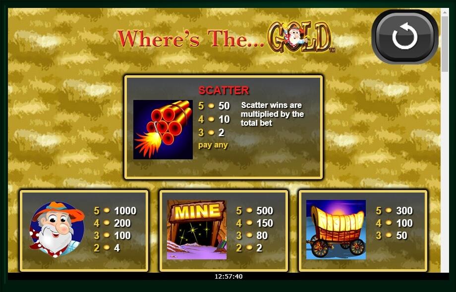 wheres the gold slot machine detail image 4