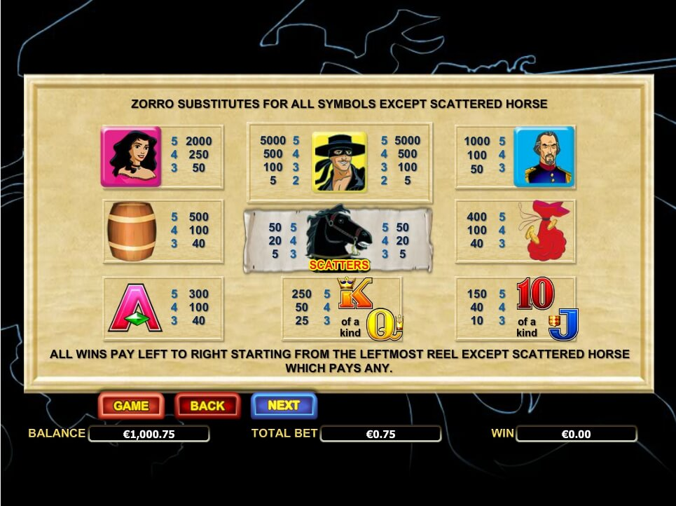 zorro slot slot machine detail image 2