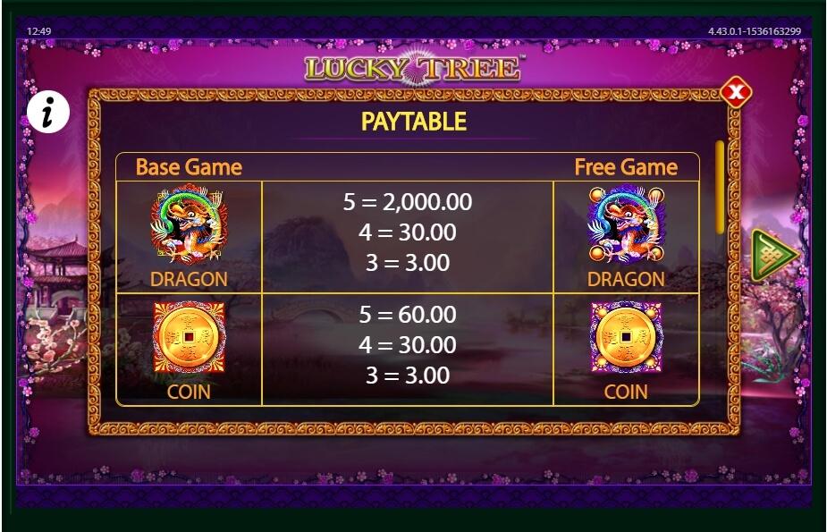 lucky tree slot machine detail image 8