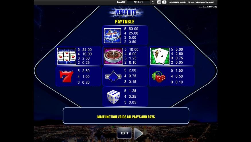 vegas hits slot slot machine detail image 3
