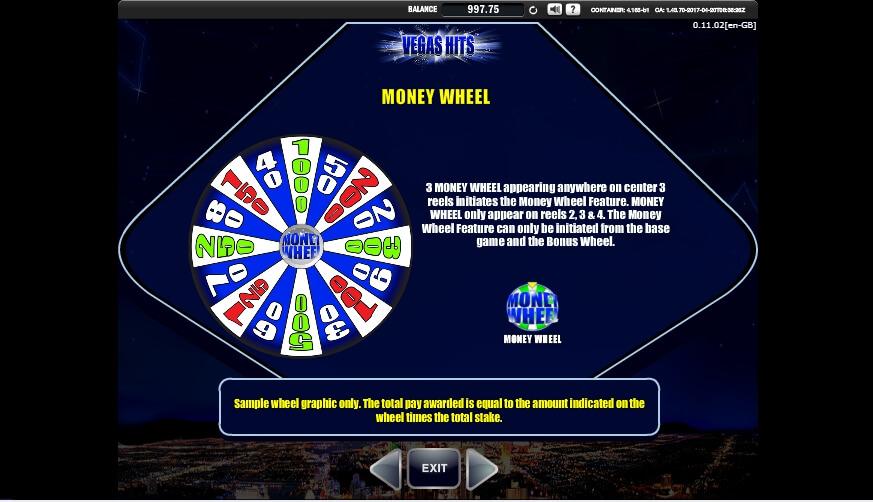vegas hits slot slot machine detail image 1