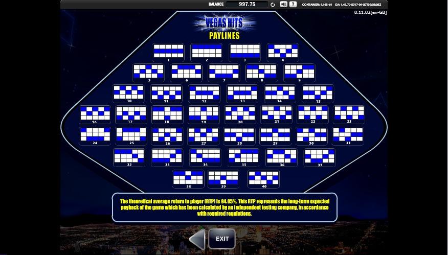 vegas hits slot slot machine detail image 0