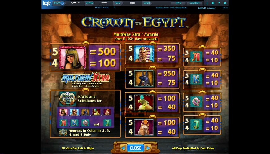 crown of egypt slot slot machine detail image 4