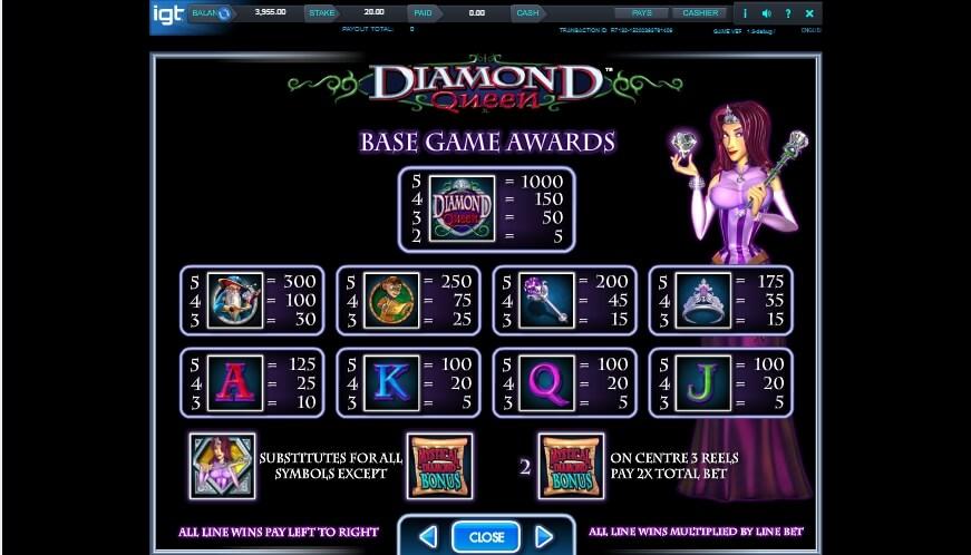 diamond queen slot slot machine detail image 2
