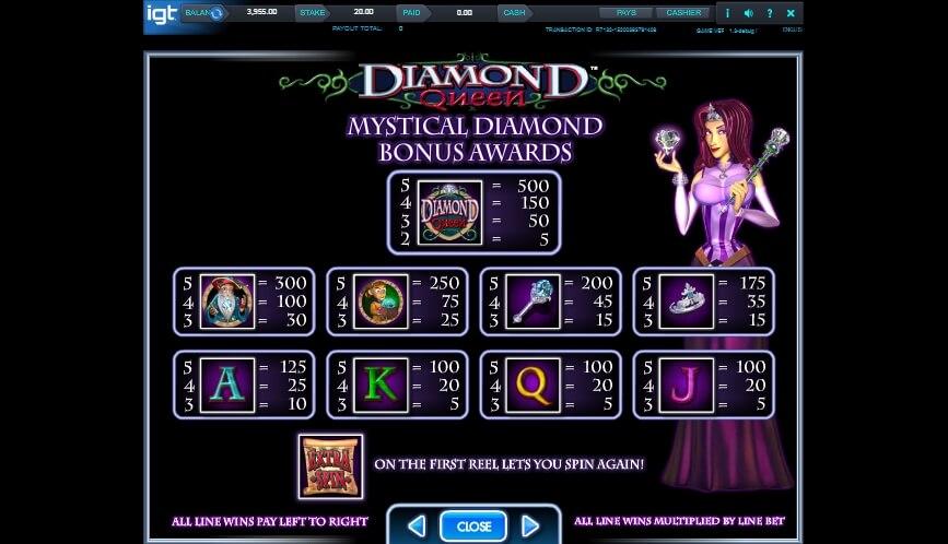 diamond queen slot slot machine detail image 4
