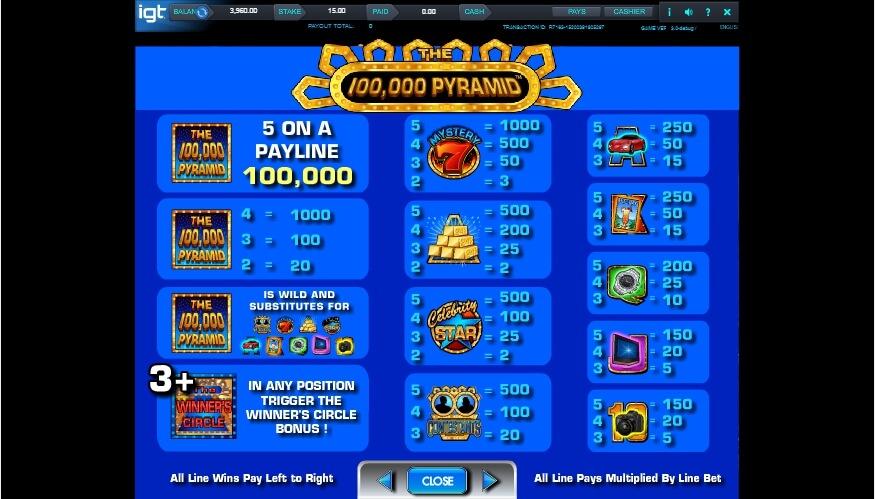 the 100,000 pyramid slot slot machine detail image 0