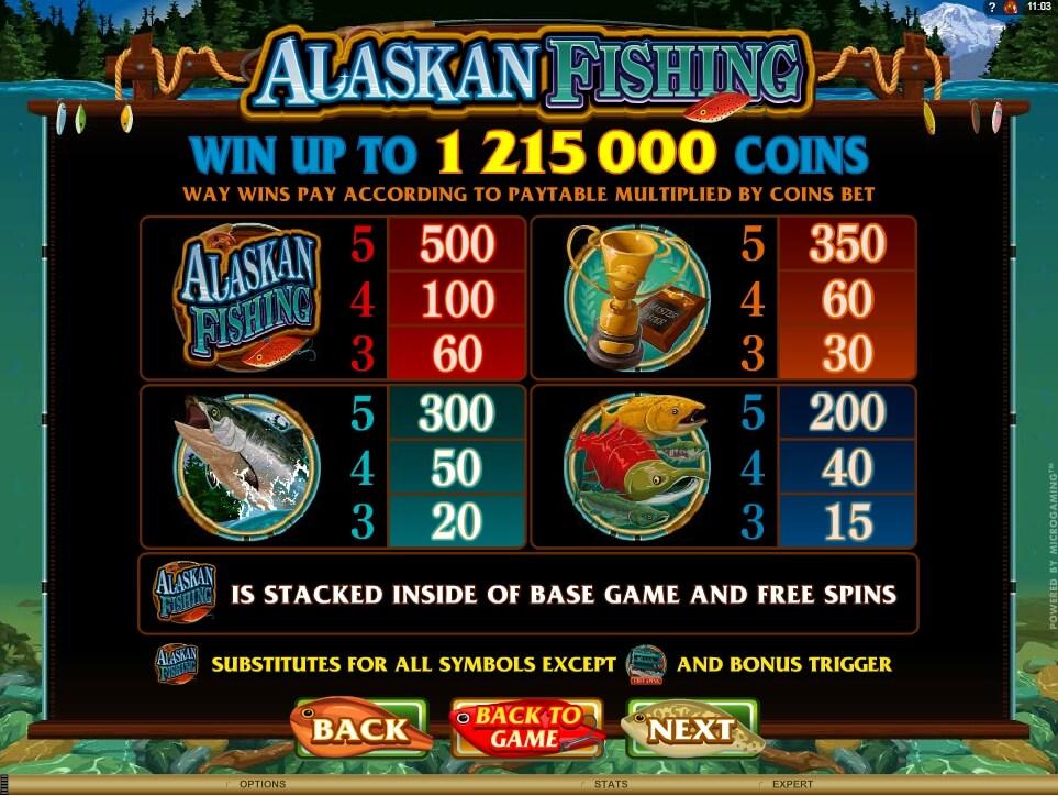 alaskan fishing slot slot machine detail image 1