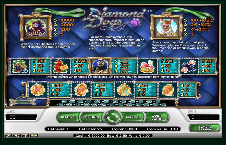 diamond dogs slot slot machine detail image 0