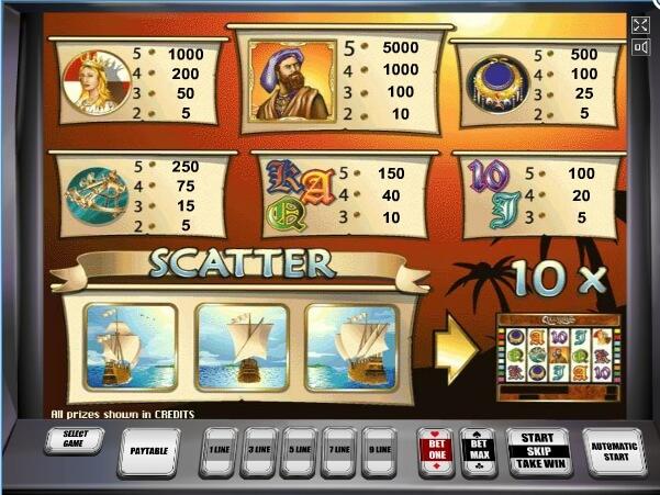 columbus slot machine detail image 0