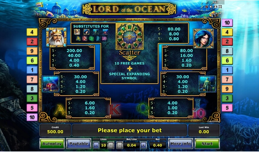 lord of the ocean slot slot machine detail image 0