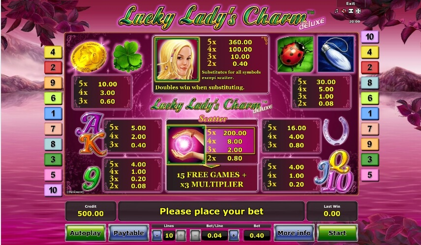 lucky ladys charm deluxe slot machine detail image 0