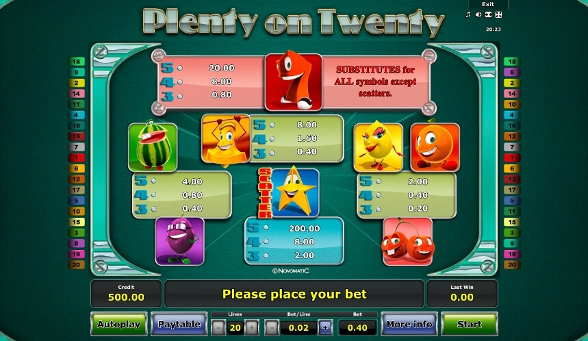 plenty on twenty slot machine detail image 0