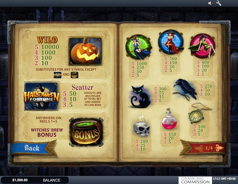 halloween fortune slot slot machine detail image 0
