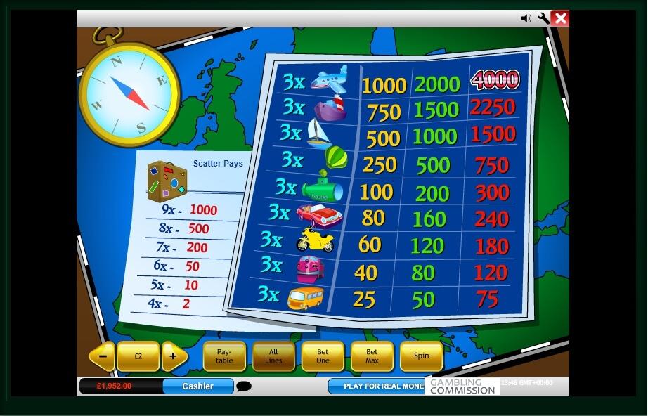 vacation station slot slot machine detail image 0