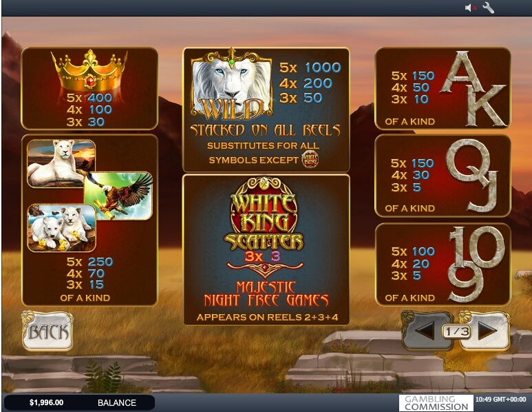 white king slot slot machine detail image 1
