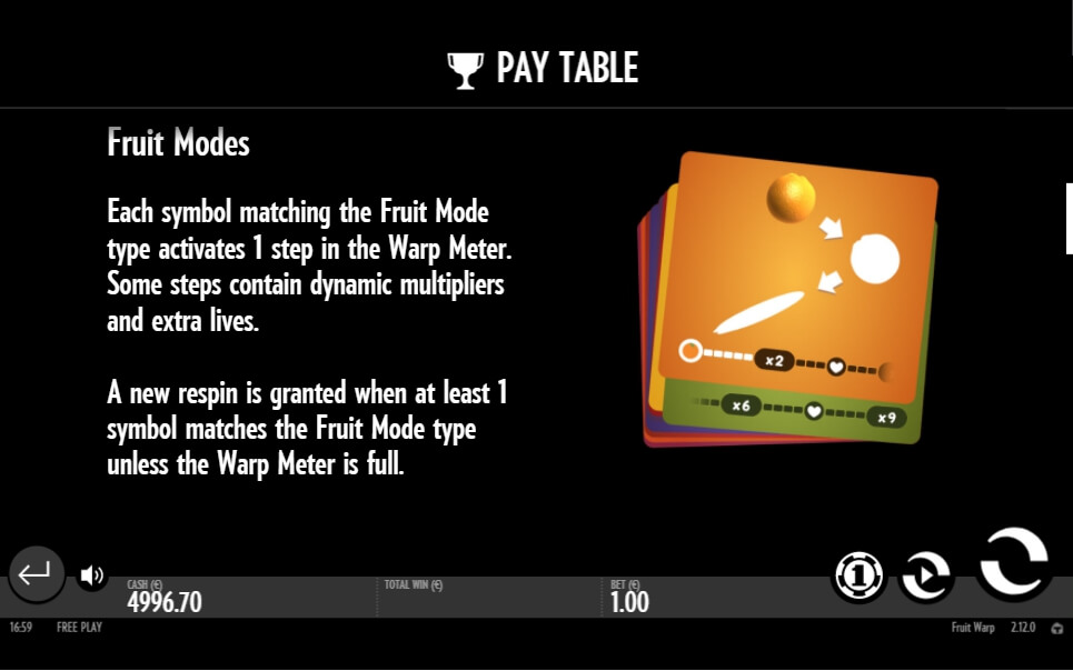 fruit warp slot slot machine detail image 0