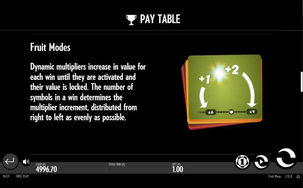 fruit warp slot slot machine detail image 1