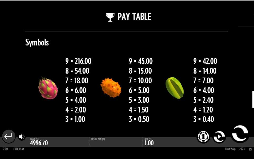 fruit warp slot slot machine detail image 5