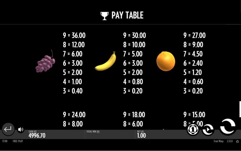fruit warp slot slot machine detail image 3