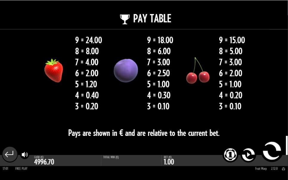 fruit warp slot slot machine detail image 4