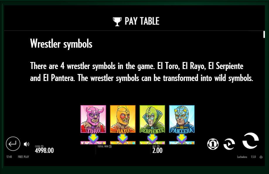 luchadora slot slot machine detail image 2