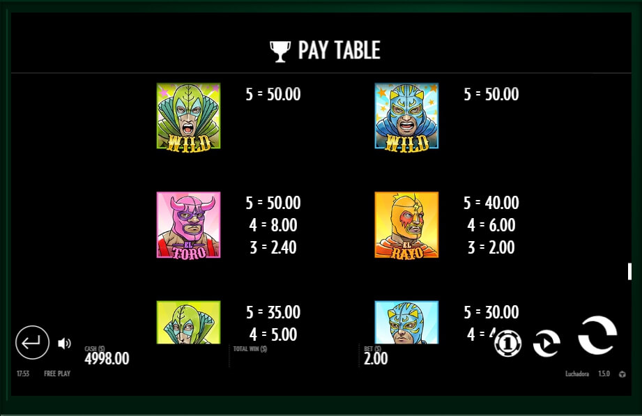 luchadora slot slot machine detail image 3